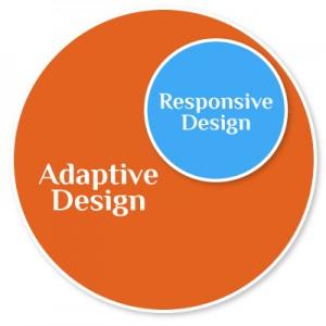 AdaptivevsResponsive